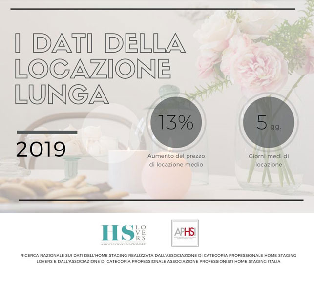 Dati Home Staging Per L'affitto